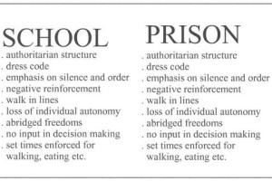 בתי ספר/כלא